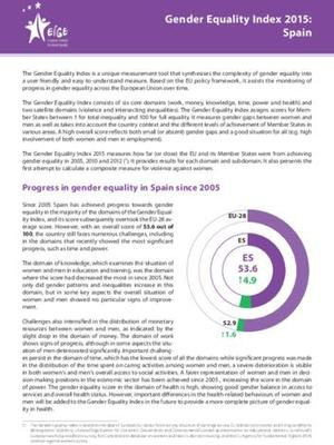 Gender Equality Index 2015: Spain