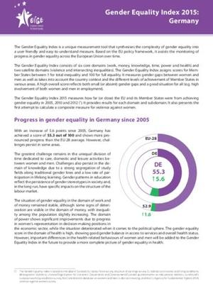 Gender Equality Index 2015: Germany