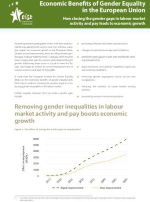 Economic Benefits of Gender Equality in the European Union: How closing the gender gaps in labour market activity and pay leads