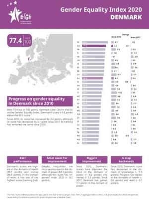 Gender Equality Index 2020: Denmark