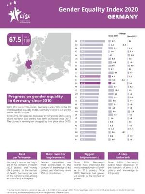 Gender Equality Index 2020: Germany