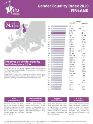 Gender Equality Index 2020: Finland
