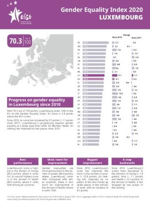 Gender Equality Index 2020: Luxembourg
