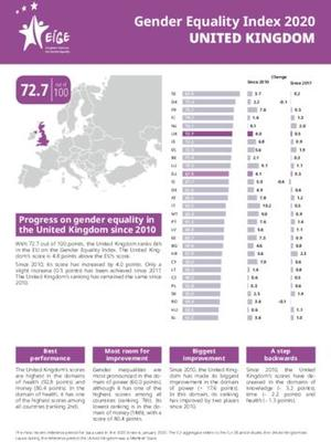 Gender Equality Index 2020: United Kingdom