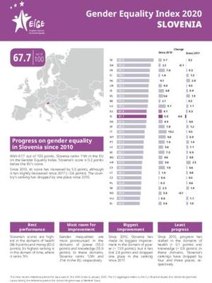 Gender Equality Index 2020: Slovenia