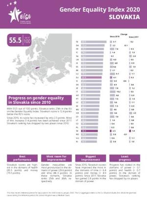 Gender Equality Index 2020: Slovakia