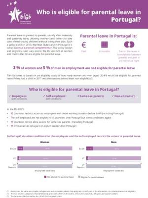 Who is eligible for parental leave in Portugal?
