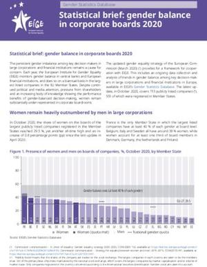 Statistical brief: gender balance in corporate boards 2020