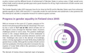 Gender Equality Index 2015: Finland