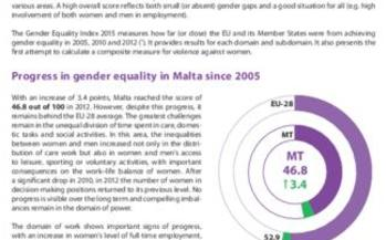 Gender Equality Index 2015: Malta