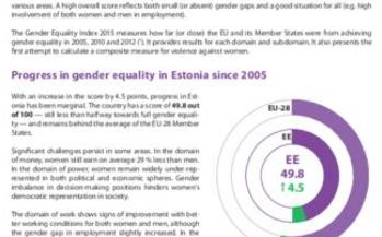 Gender Equality Index 2015: Estonia