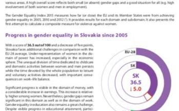 Gender Equality Index 2015: Slovakia