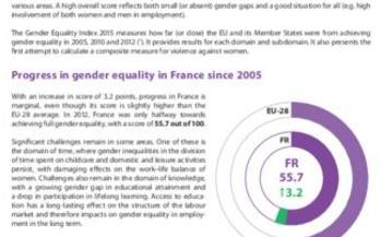 Gender Equality Index 2015: France