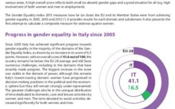 Gender Equality Index 2015: Italy