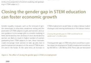 Economic benefits of gender equality in the EU: How gender equality in STEM education leads to economic growth