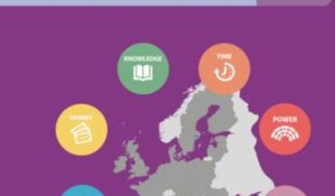 Gender Equality Index 2017: Measuring gender equality in the European Union 2005-2015 - Report