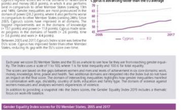 Gender Equality Index 2019: Cyprus